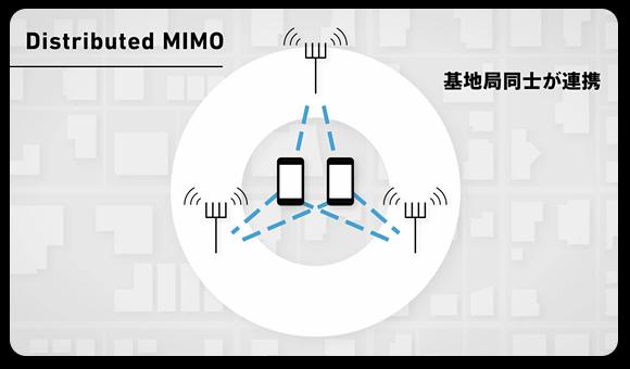 SoftBank 5G「Distributed MIMO(ディストリビューテッド マイモ)」