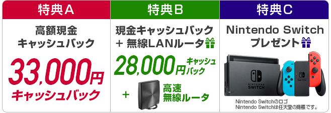 ソフトバンク光 NEXTキャンペーン